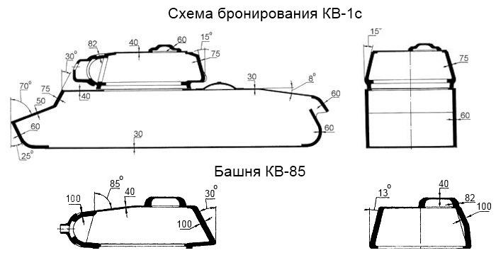 Схема бронирования КВ-1С