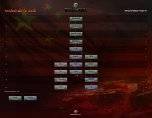 Планируемое дерево развития танков Китая