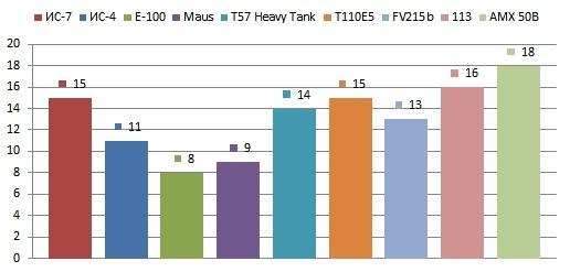 Удельная мощность ТТ 10